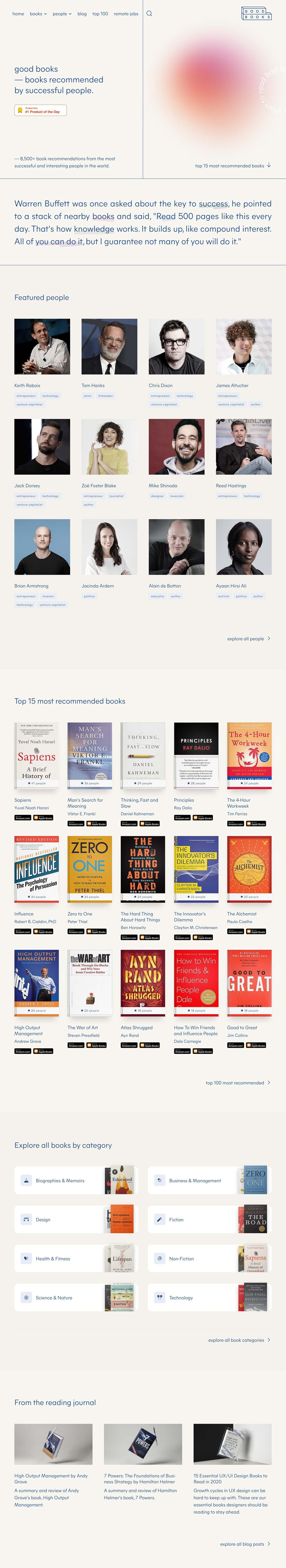 Good Books website - goodbooks.io - Full screenshot